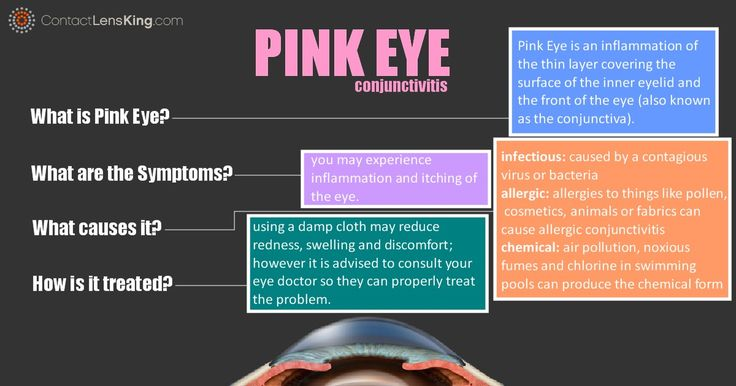 Find out what causes Pink Eye, what the symptoms are and how to treat it.