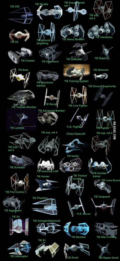 If you're a nerd for Star Wars. You'd at least know a couple of these