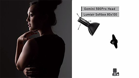10 Different Lighting Effects Using Just One Softbox