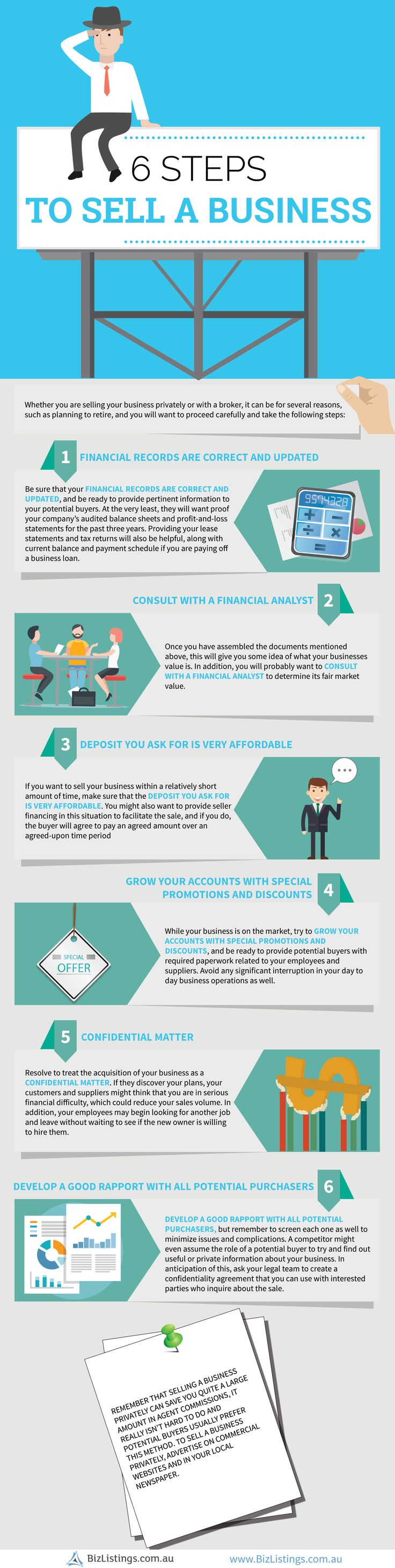 6 Steps to Sell a Business