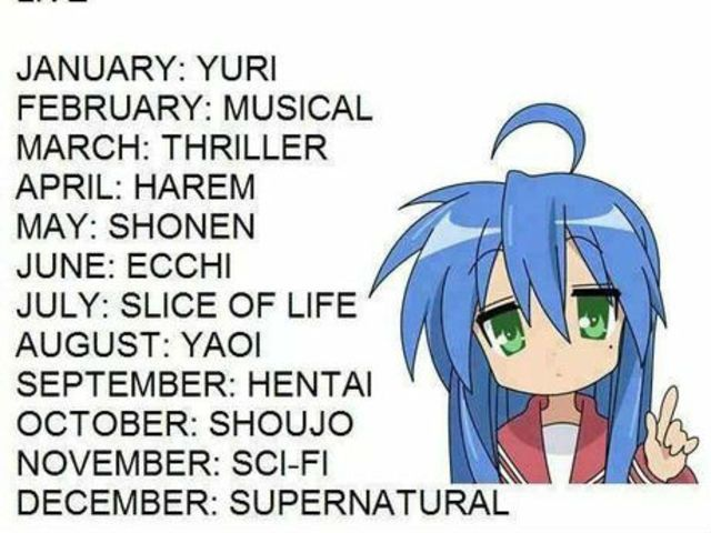 What Anime Show Should You Be In Anime Pok 233 Mon And Otaku
