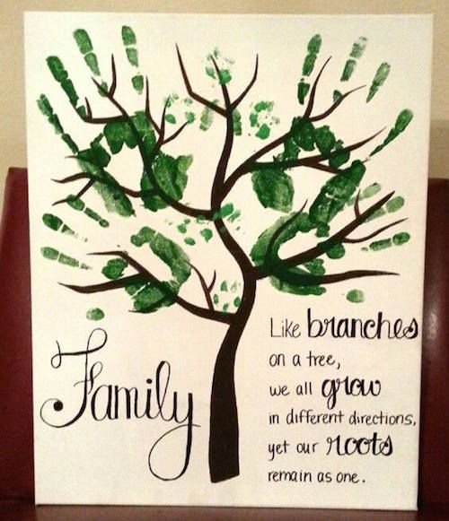 Best 25 gift ideas for parents ideas on pinterest for Anniversary craft ideas for parents
