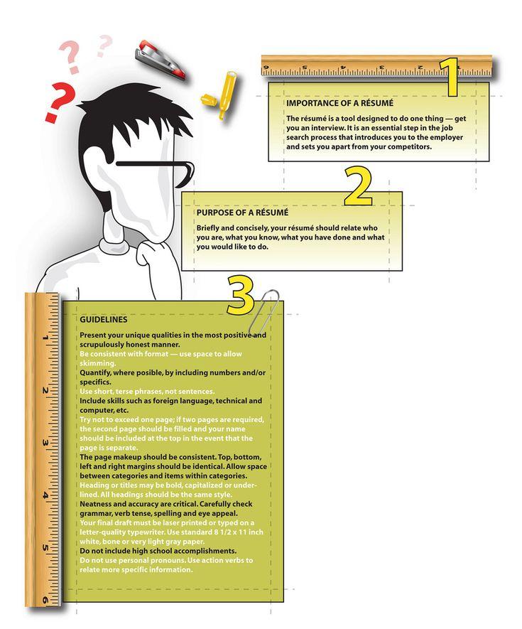 Work Resume Curriculum Vitae #CV Curriculum Vitae \/\/ Resume - guidelines for resume