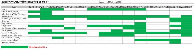 Bonus Time availability at 10 February 2015