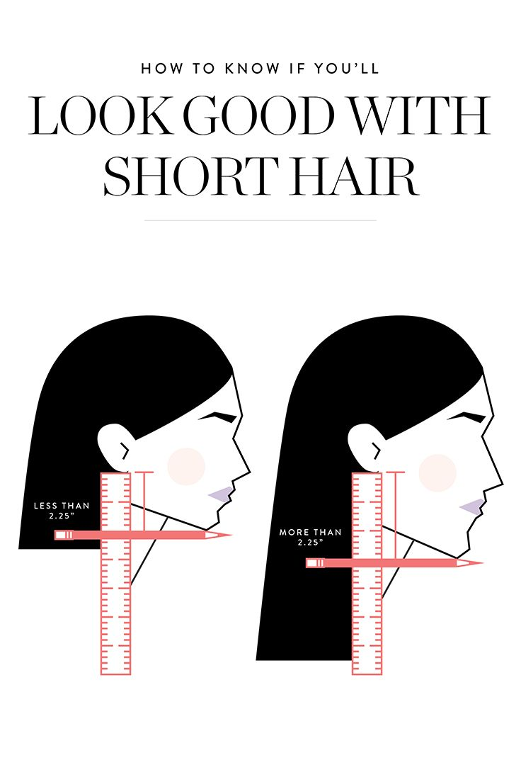 Learn the short hair rule: a quick hack to see if short hair suit you and your bone structure.