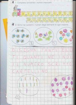 Quaderno di matematica classe seconda