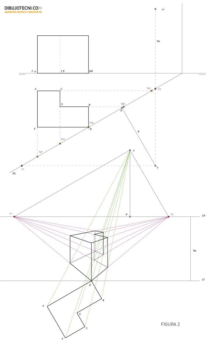 Variación del método de la proyecciones visuales