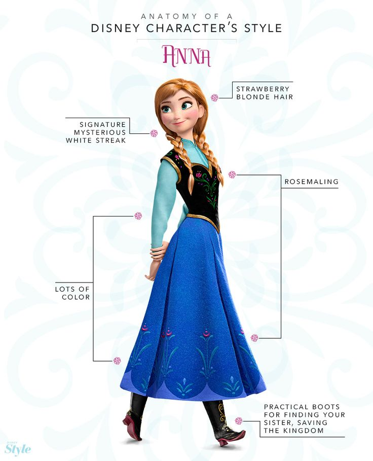 Anatomy of a Disney Character's Style: Anna