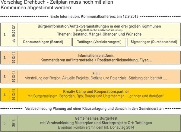 IKP-01_buergerbeteiligung