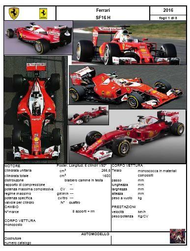 2016 Ferrari F16-H