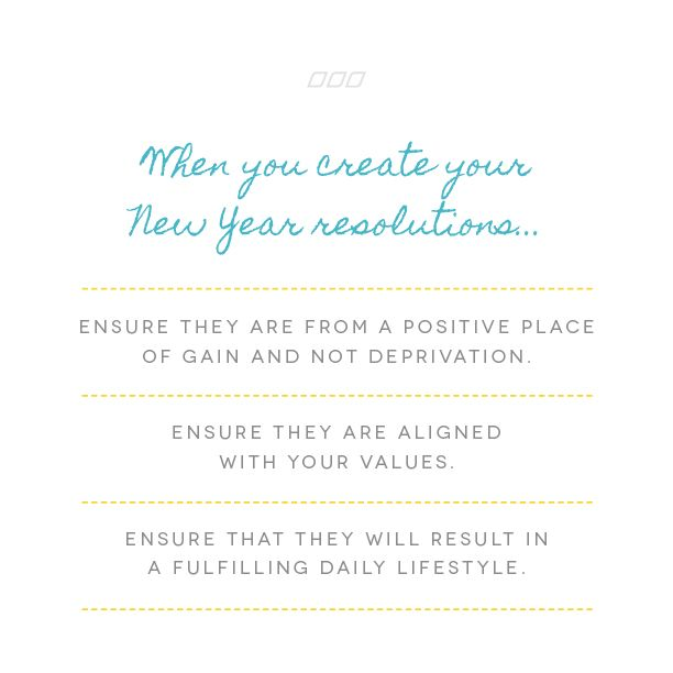 What To Do Before Making New Year Resolutions | Move Nourish Believe