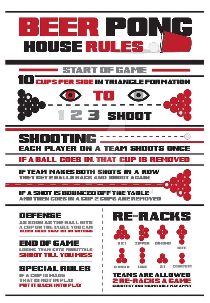 Beer Pong Rules by Fosterding