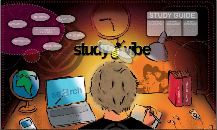 Studyvibe - a one stop shop for study hints, tips and tools.  ThingLink Interactive Image.