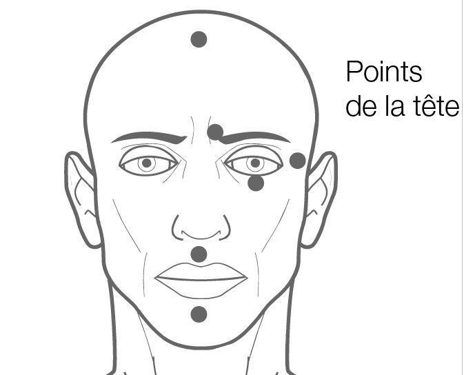 Pour atténuer la nervosité : Pressez sous les yeux  Ces points permettent de soulager le trac et d'apaiser les angoisses. Ils calment également un estomac un peu nerveux.  Comment trouver les points ?  Ils sont situés sur l'os de la pommette, juste sous l'angle interne des yeux. Stimulez-les des deux côtés en même temps.