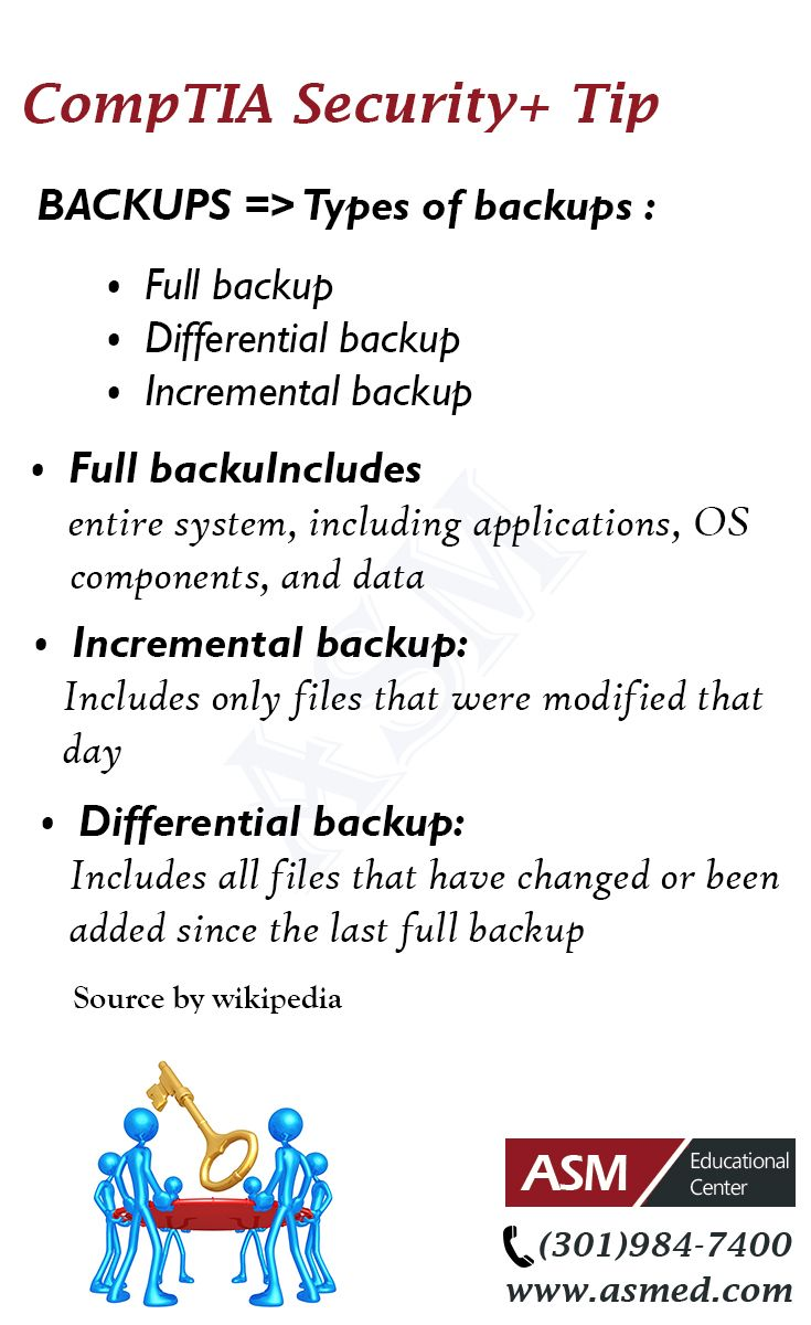 CompTIA Security+ Training / Tip - Types of  Backups .  For more information to get certified for Microsoft MCSA, CompTIA A+, Network+, Security+ and Cisco CCNA, CCNP   Please Repin and go to : http://www.asmed.com/information-technology-it/