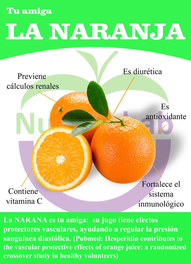 Infografía de la naranja