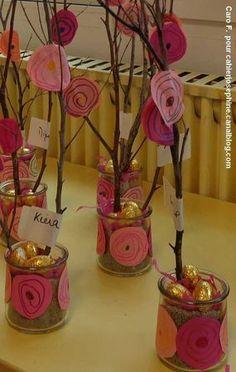printemps tout rose: arbre à ronds ou spirales