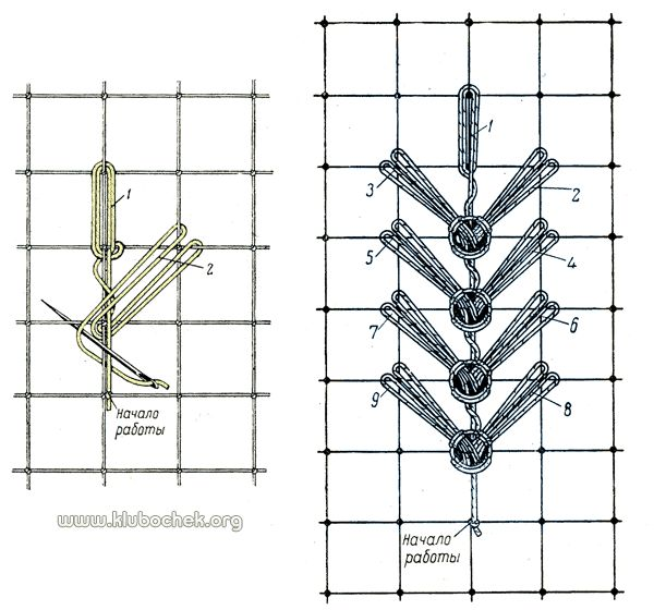 Листики из натянутых ниток (в два оборота)