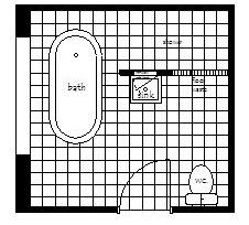 bathroom cost calculator estimate the cost of a new bathroom or bathroom renovation bathroom remodel