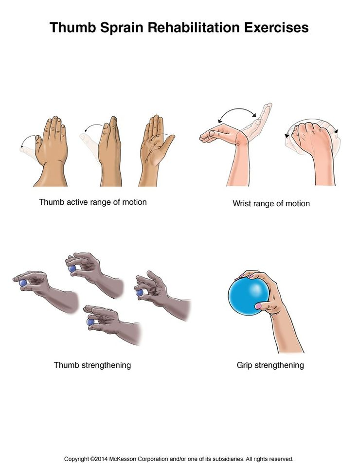 Summit Medical Group - Thumb Sprain Exercises