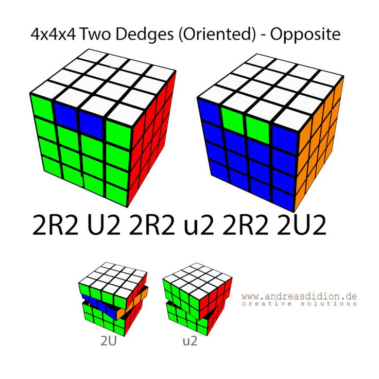https://flic.kr/p/yaKYm1 | Zauberwürfel - Cube 4x4x4 Two-Dedges-(Oriented) – Opposite – PLL-Parity-Case | Day 228/365 Vector Illustration - Graphic Design Take a look - my small Cube Blog | sub60.plan3d.de/