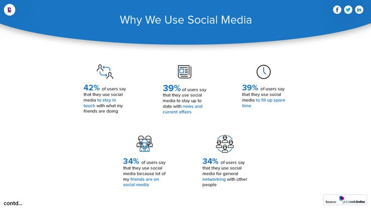 We've moved on from the days of MySpace to a social media era now dominated by WhatsApp, Snapchat App, Tinder, Instagram are other social networking apps. Looking to develop a social media app. Let's have a look at 2017 Social Media Stats and learn why people prefer to use social media apps.  #SocialNetworking #SocialMedia #MobileAppDevelopment #SocialMediaAppDevelopment #SocialMediaAppDevelopers #2017SocialMediaStats Tracx GlobalWebIndex