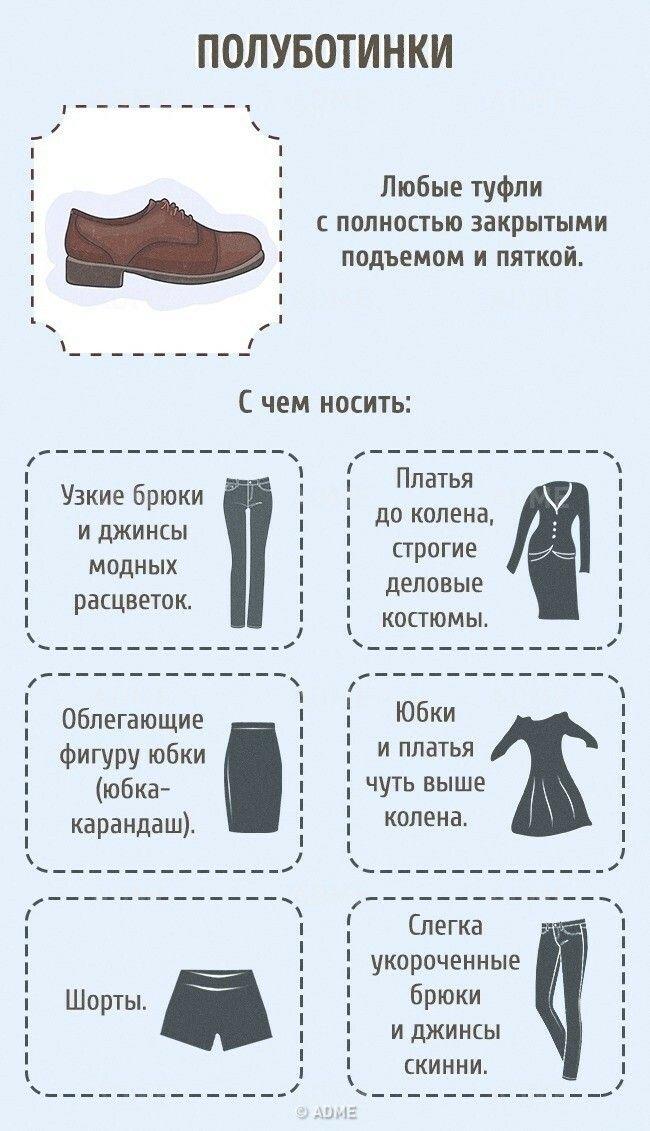 Полная энциклопедия обуви. полуботинки.