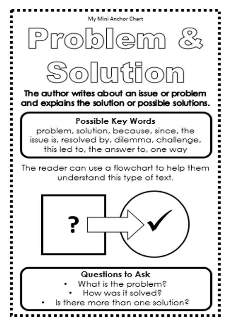 Problem Solution Essay Structure: How to Write a Problem Solution Essay