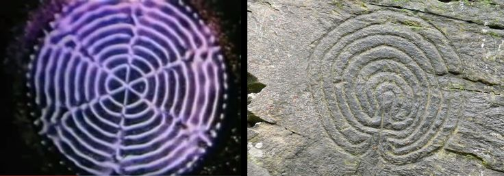 Cymatics vs unicursal maze in Cornwall