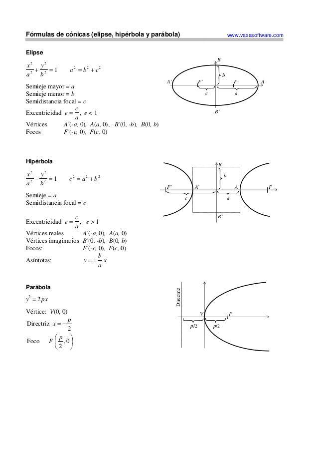 Fórmulas De Cónicas Elipse Hipérbola Y Parábola Www Vaxasoftware Com Elipse B B C A A F F A X A Y B A B Math About Me Math Methods This Or That Questions
