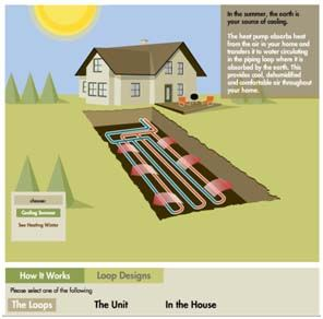 interactive demo of geothermal heat pump operation