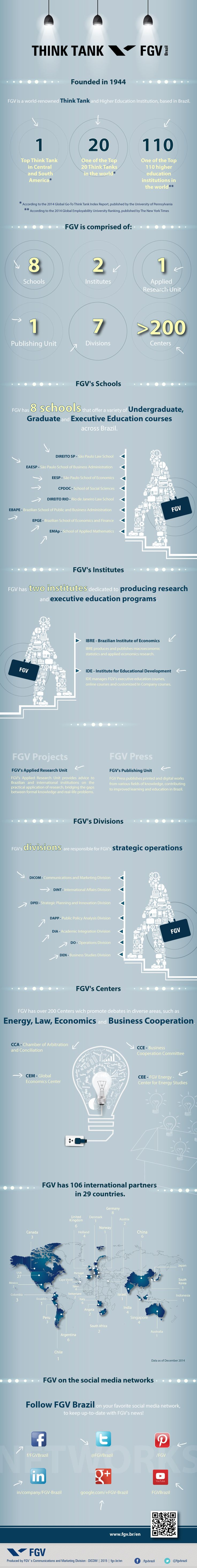 Think Tank FGV Brazil -   This infographic, updated in 2015, summarizes the structure of FGV; top think tank in Latin America and one of the top higher education institutions in the world. www.fgv.br/en