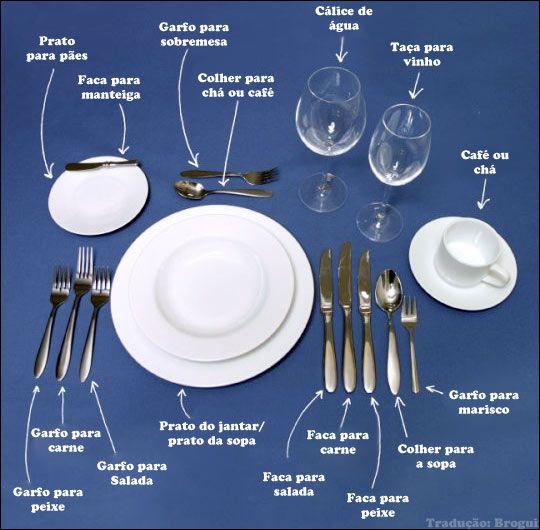 Regras de Etiquetas nas refeições