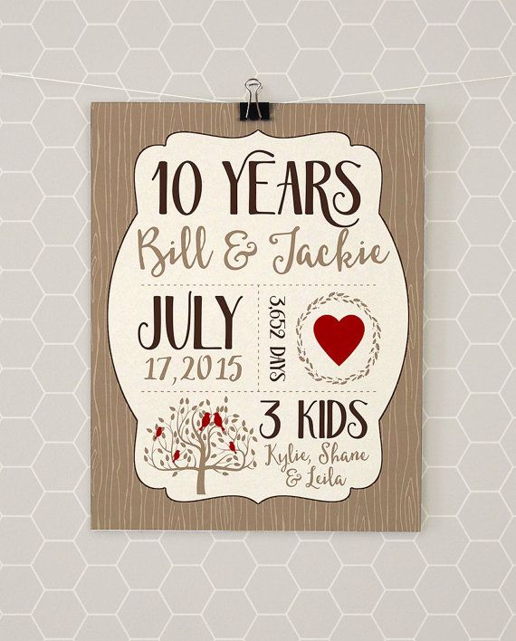1000+ ideas about Anniversary Gifts For Husband on Pinterest Gifts ...
