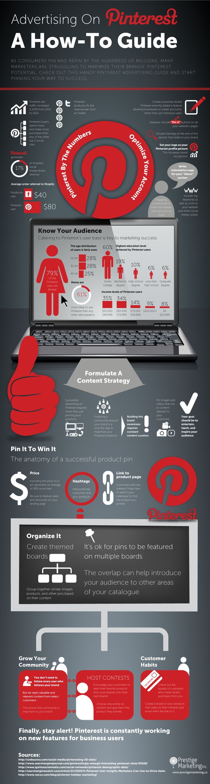 Infographic: A Marketer's Guide To Pinterest (Pub. Mar 4, 2013) #pinfographics #infographics