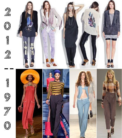 Fashion and trends are constantly evolving and changing.But you will always find the repetition of colors and cuts in different dresses as time passes.Here you will notice the common things between 1970′s and 2012 fashion trends.