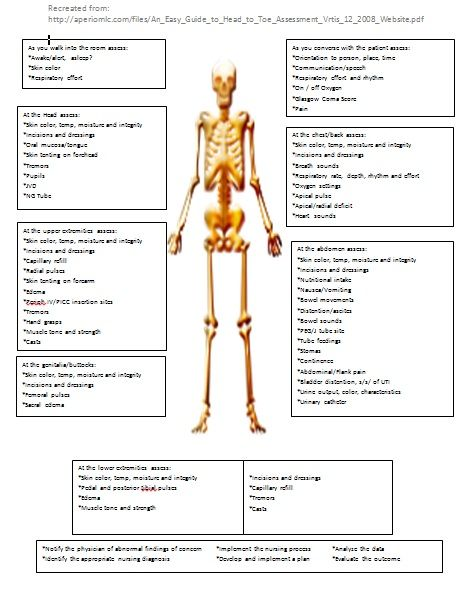 150 best NURSING DOCUMENTATION images on Pinterest Gym, Nursing - nursing assessment template
