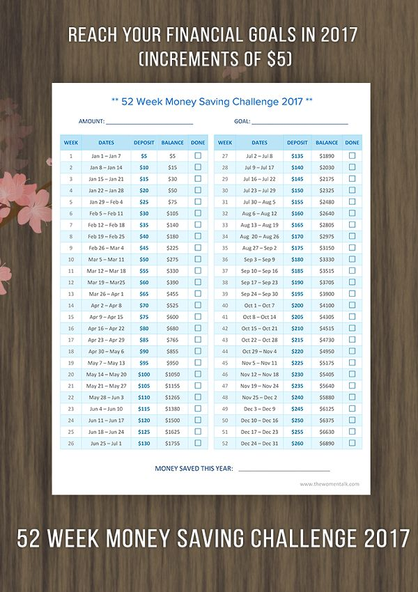No. of Files2 Downloads1939 Size186.76 KB Create DateDecember 15, 2016 Last UpdatedJanuary 1, 2017 52 Week Money Challenge 2017, with increments of $5 each week. Download the printable to keep track of your savings and reach your financial goals in …
