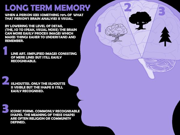 39 best memory images on pinterest the brain knowledge and how long term memory acts within the brain in relation to your hippocampus ccuart Gallery