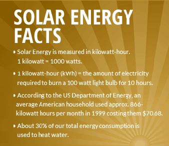 First Choice Solar Please Like And Share Our Facebook
