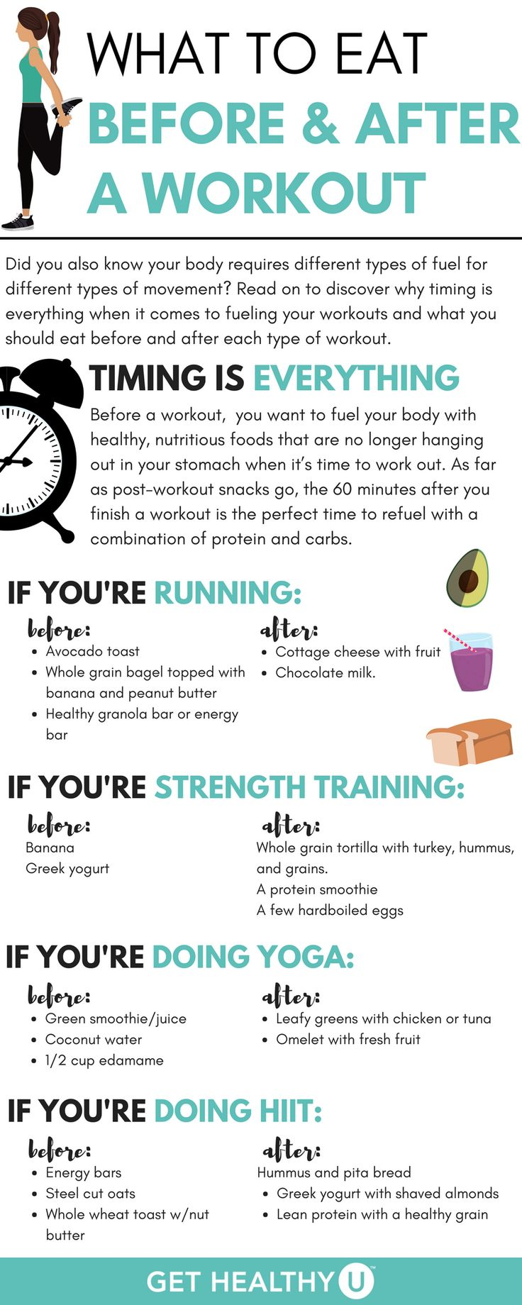 Best 25+ Eating after workout ideas on Pinterest | After workout ...