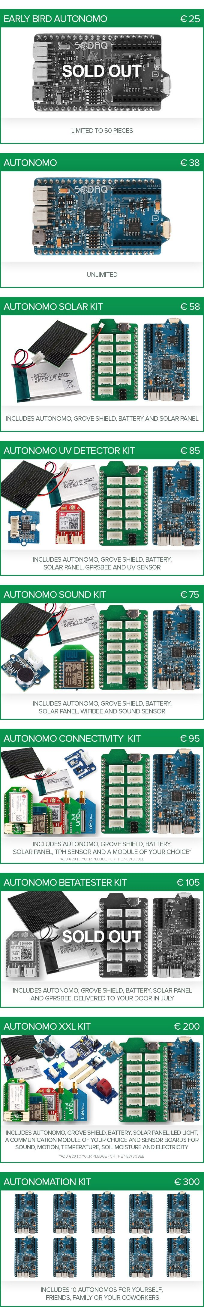 Autonomo: The Solar-Powered Thing! by SODAQ — Kickstarter