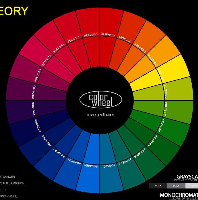 1012c Color Wheel Interior Design Hd Picture Photo
