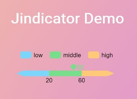 Jindicator is a #jQuery plugin that makes it easy to draw a dynamic, highly customizable bar chart/indicator on an HTML5 canvas element.