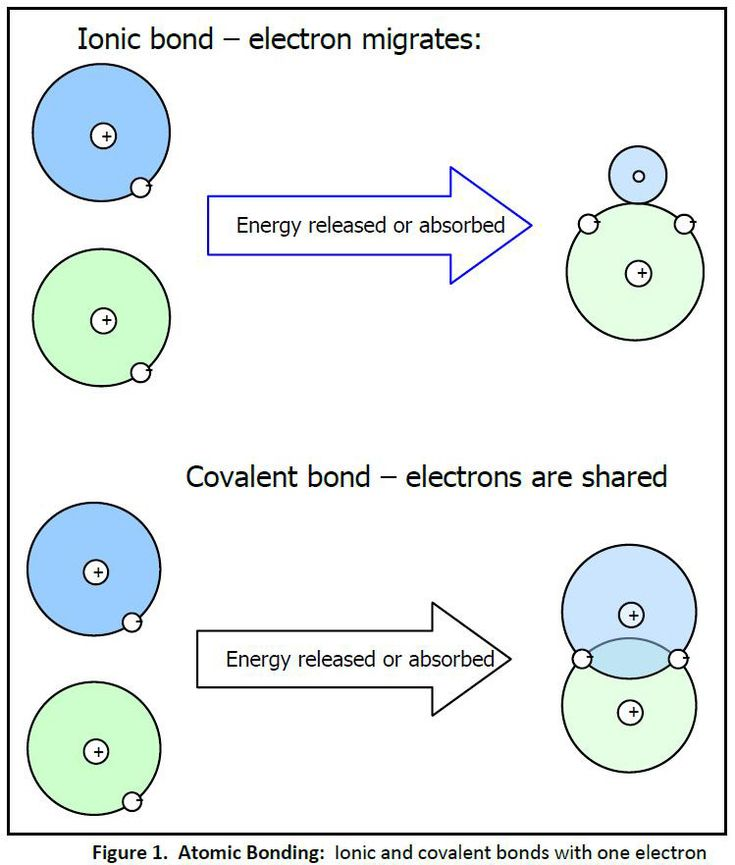 Lesson Plan: Oxidation Reactions (Redox) Using a Film Clip from Daylight