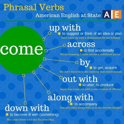 """A phrasal verb is a group of words that functions as a verb and is made up of a verb plus a preposition or an adverb (or both). It creates a meaning different from the original verb. There are a lot of phrasal verbs in English! Check out this American English at State graphic to learn six phrasal verbs that all use the verb """"come."""" Can you """"come up with"""" sentences that use these phrasal verbs?:"""