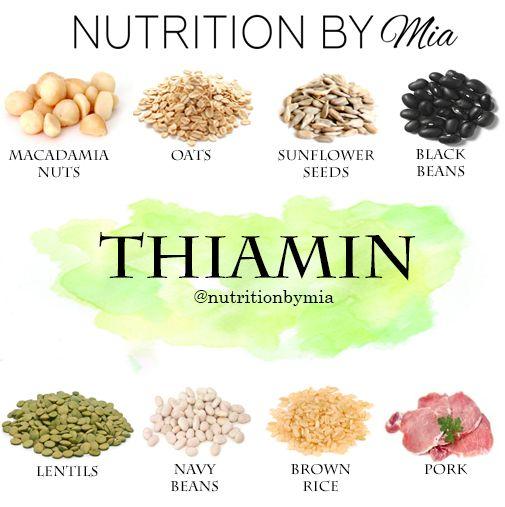 Thiamin | nutritionbymia.com