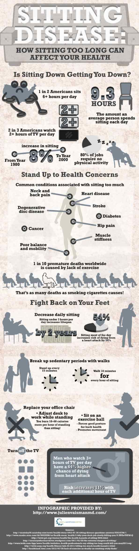 ~ Warning: Sitting Is The New Smoking ~  #low_back_pain #poor_posture #nostress #happy #healthytips #infographic #sitting_kills