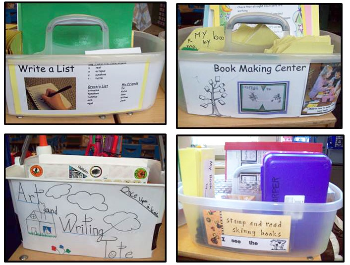 """Organized Writing Totes Allow Teachers—and Volunteers—to Support and Challenge ALL Children.    All of the materials needed for these authentic book and list making centers are contained in an organized tote that children can use independently or with the help of a volunteer.  Differentiated learning is built into the process.  From """"Kindergarten Writing and the Common Core"""" by Nellie Edge."""