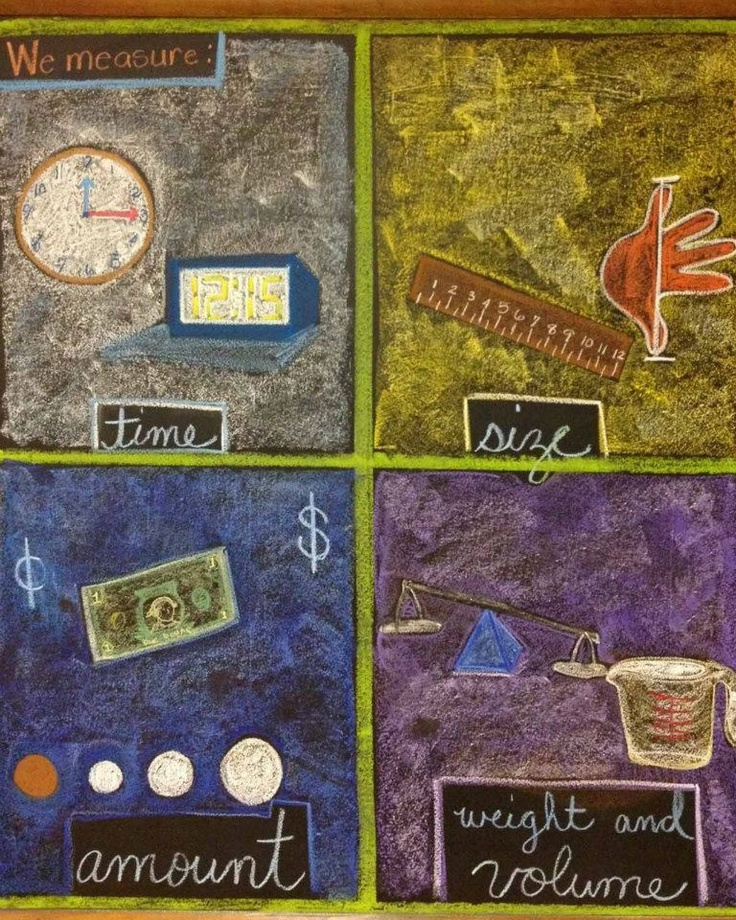 Waldorf ~ 3rd grade ~ Math ~ Measurement: Time, Size, Amount, Weight & Volume ~ chalkboard drawing